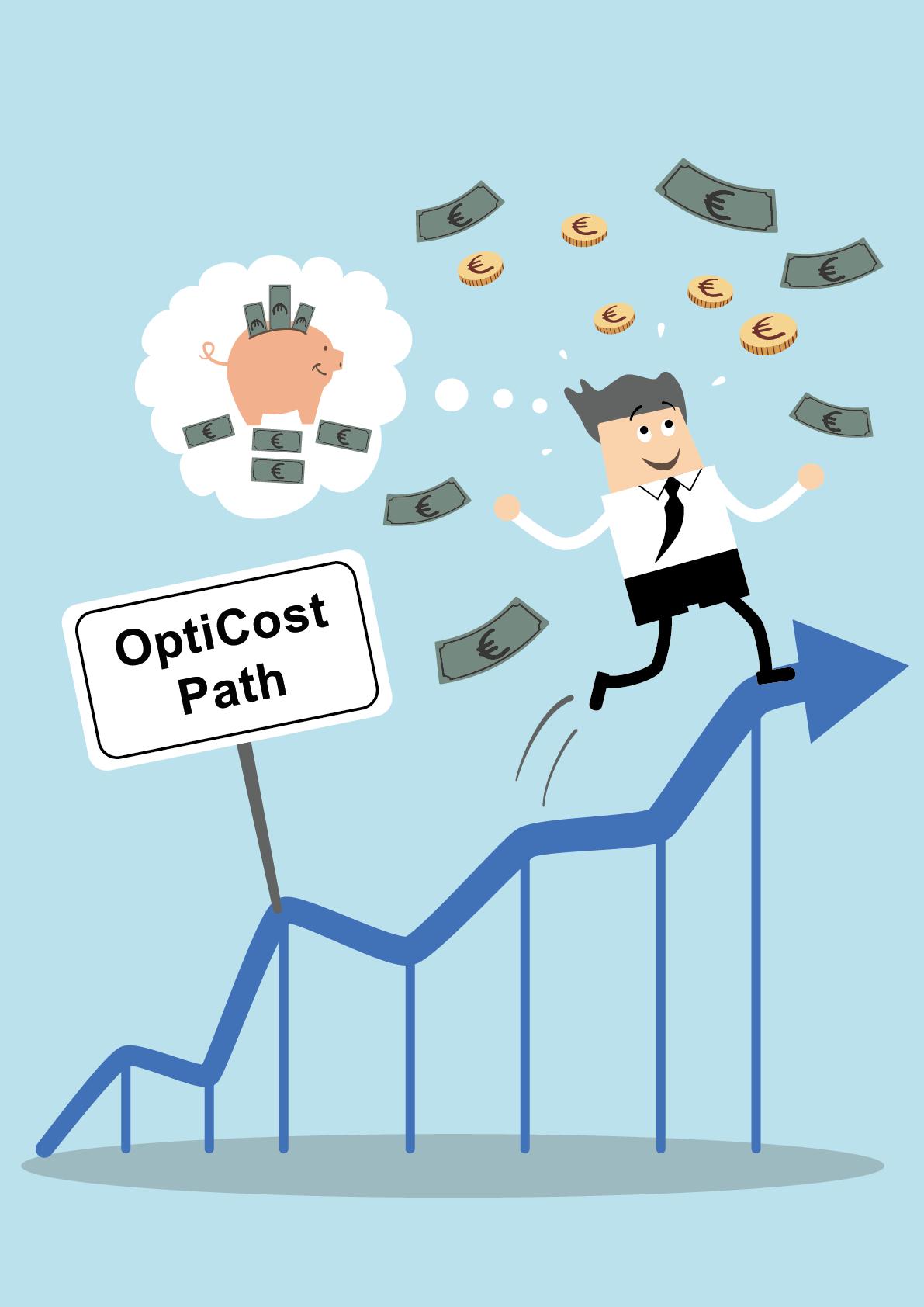 Opticost - bedrijfsbesparingen